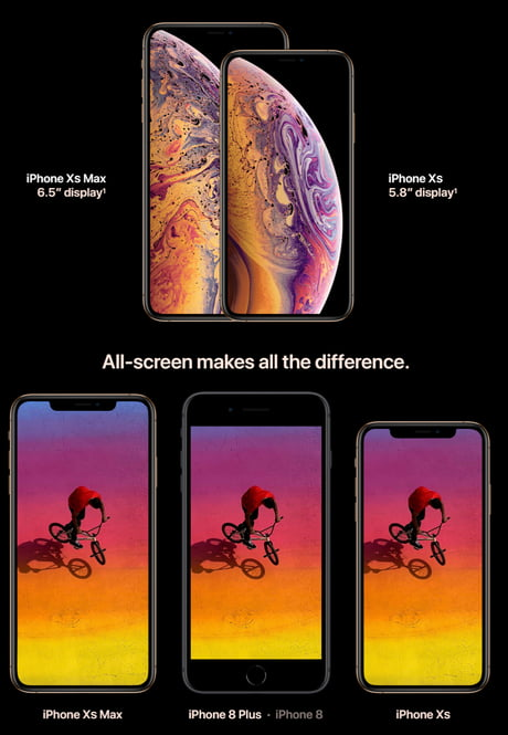 The Wallpaper That S On The Iphone Xs By Default And In All