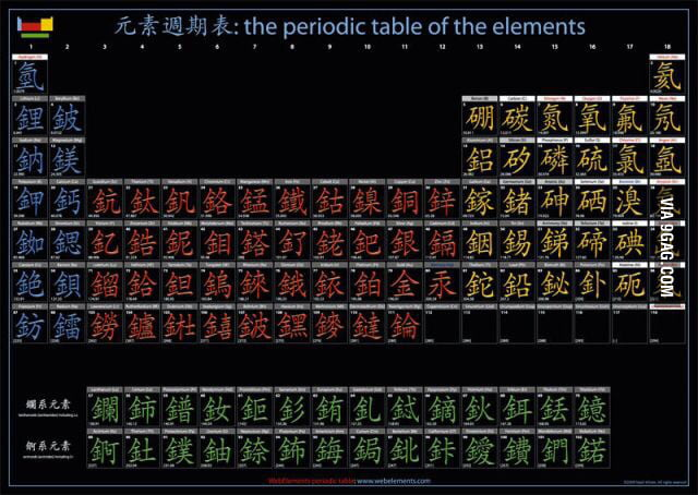 Periodic Table Of Elements In Chinese 9gag