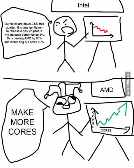 Intel vs AMD - 9GAG