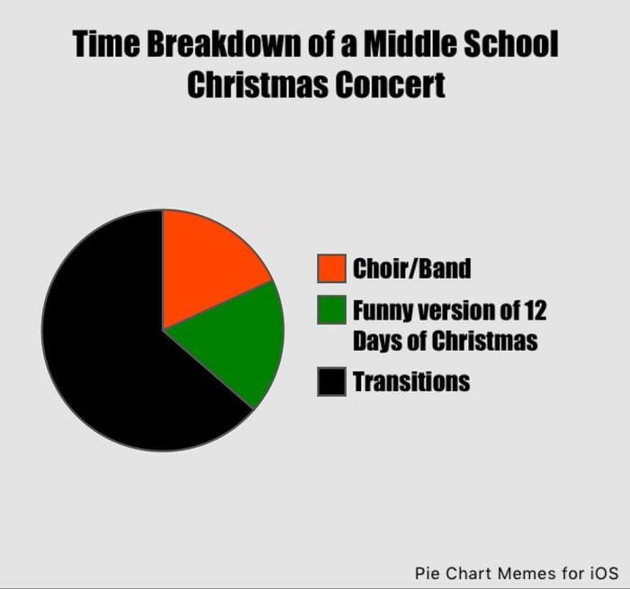 Analysis Of My Son S School Christmas Concert 9gag