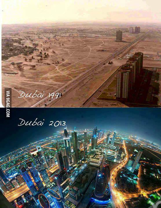 the then and now of the uae economies The growth of government in america • there are now more americans employed by government than by the then the economic burden of paying for its.