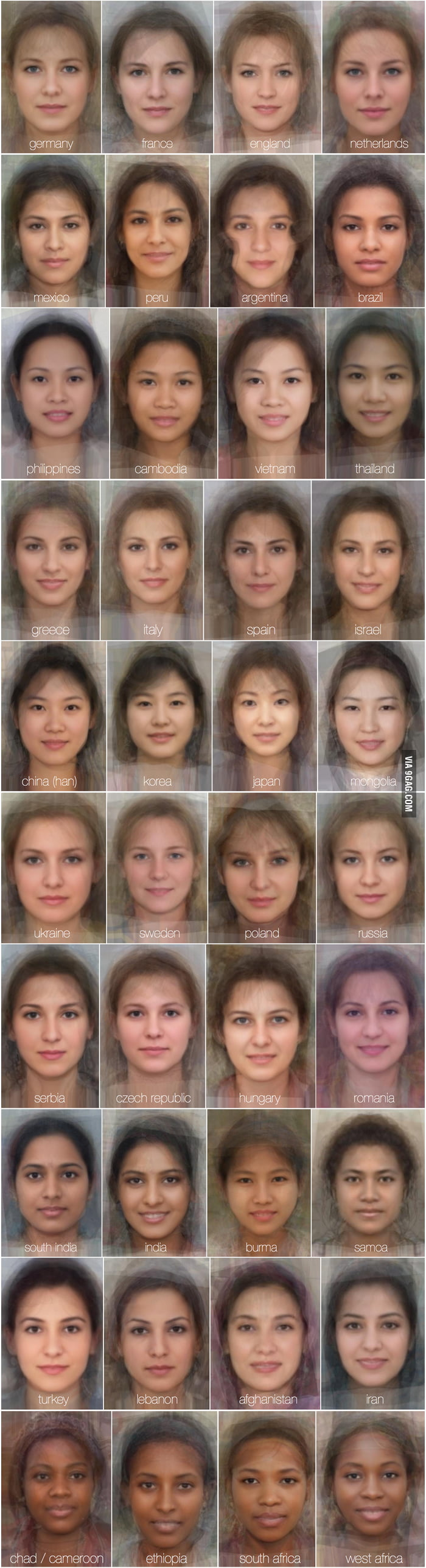 The Average Women Faces In Different Countries