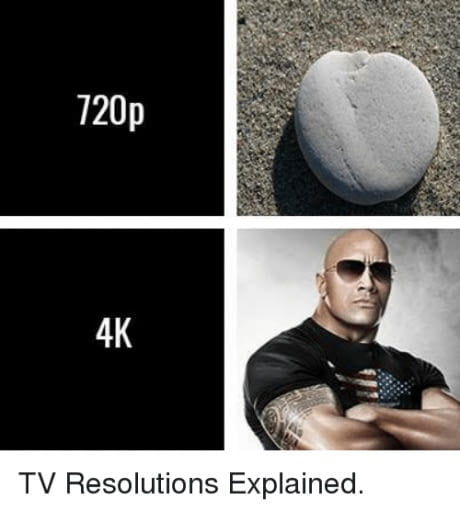 TV Resolutions Explained