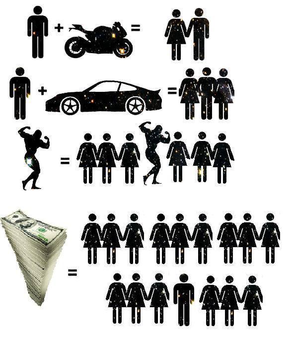 Bike, Porshe, gym or money?