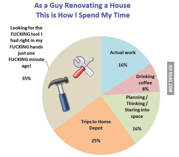 As a Guy Renovating a House