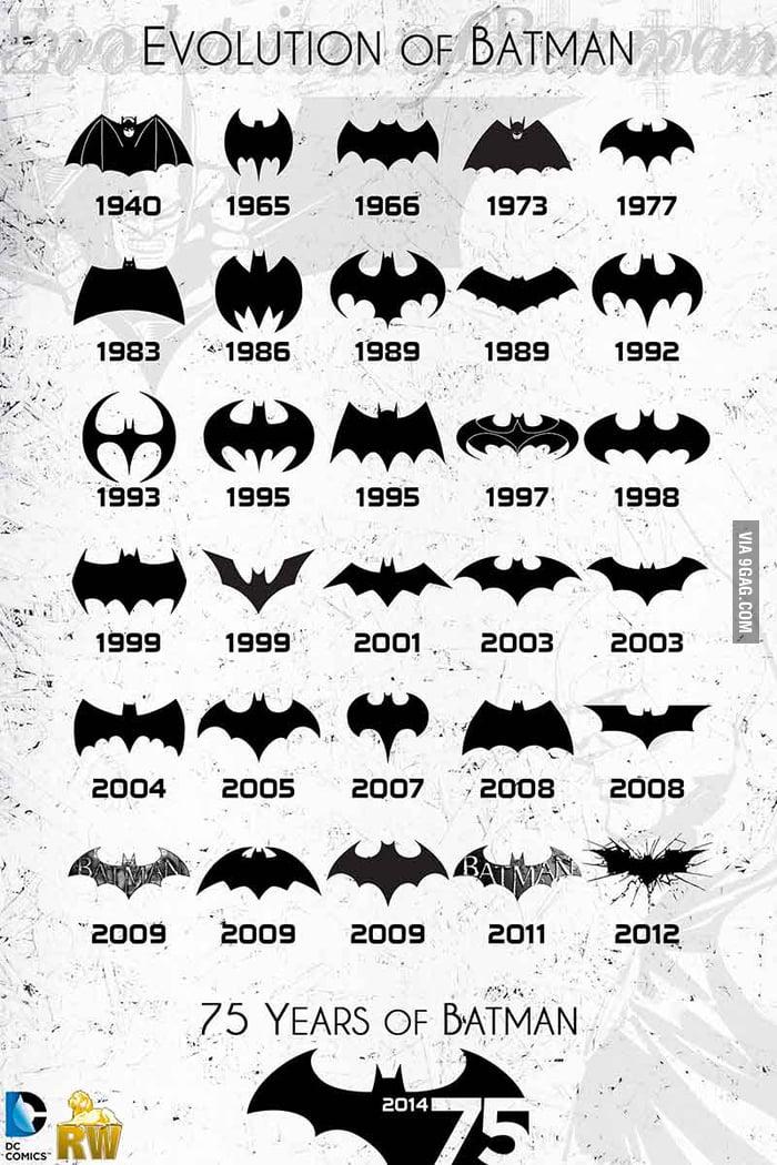 75 Years Of Batman Logo 9gag