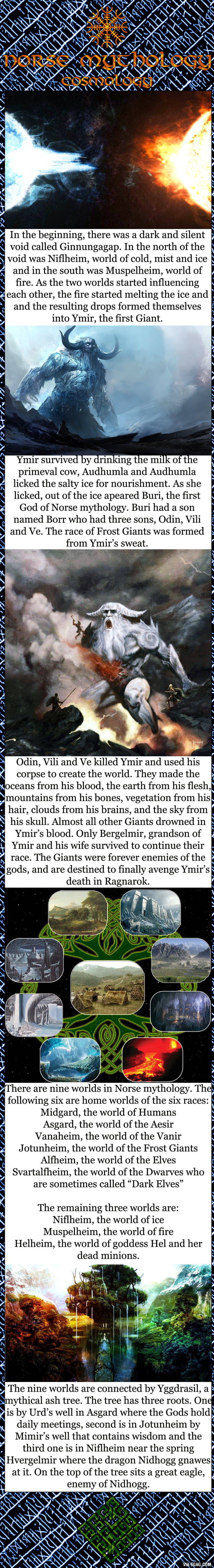 Memes Odin Ice Giants Wwwtollebildcom