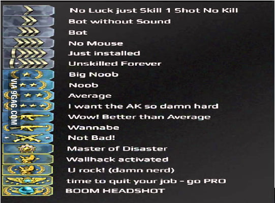 cs go matchmaking rank explained