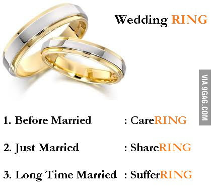 What Does Wedding Ring Suppose To Mean For A Men