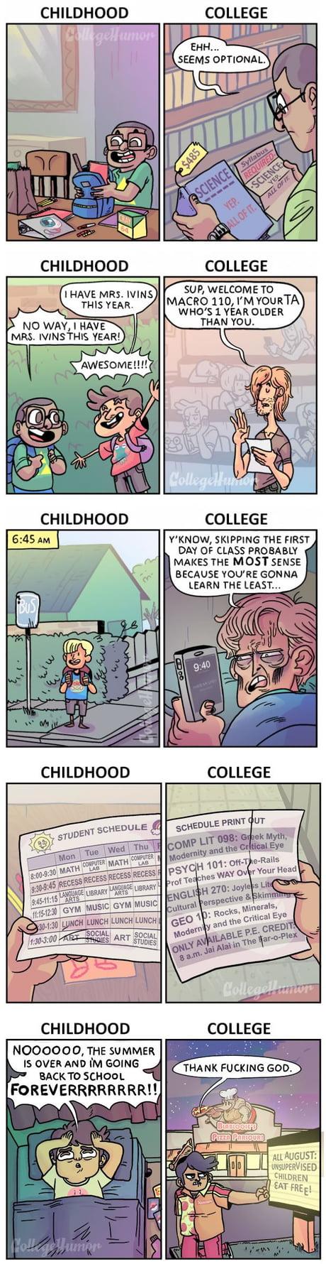 Back To School: Childhood vs. College