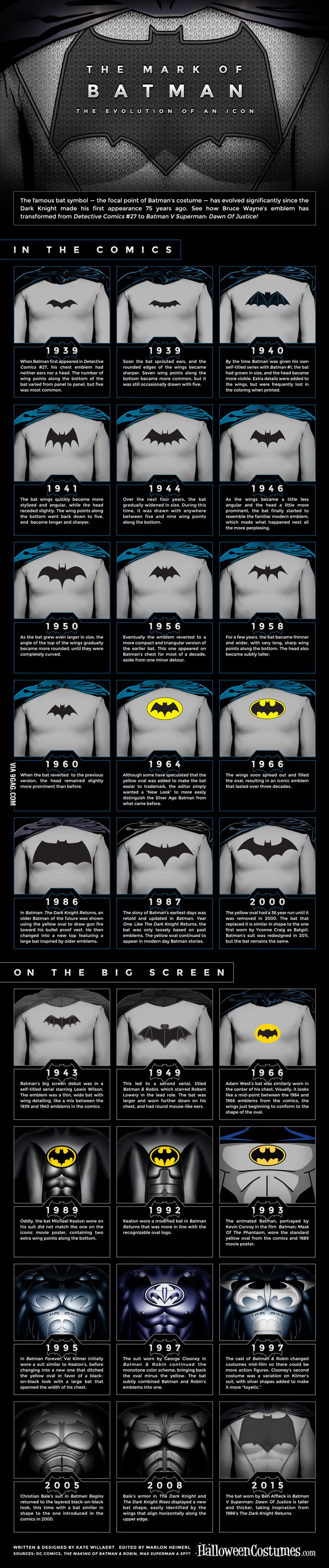 History Of The Bat Symbol 9gag