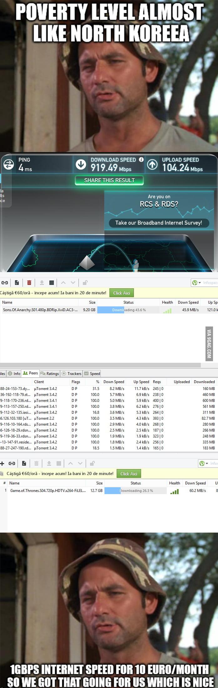 Romania Internet speed/price - 9GAG