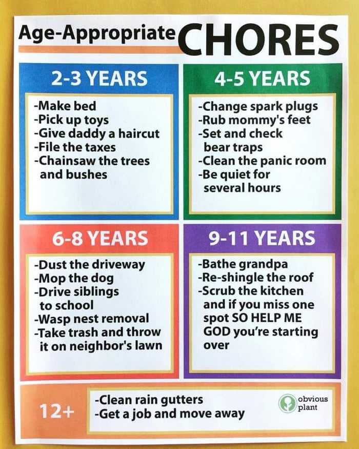 Age Appropriate Toys Chart : Age appropriate chores gag
