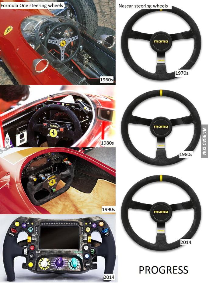 Formula One steering wheels vs NASCAR steering wheels - 9GAG