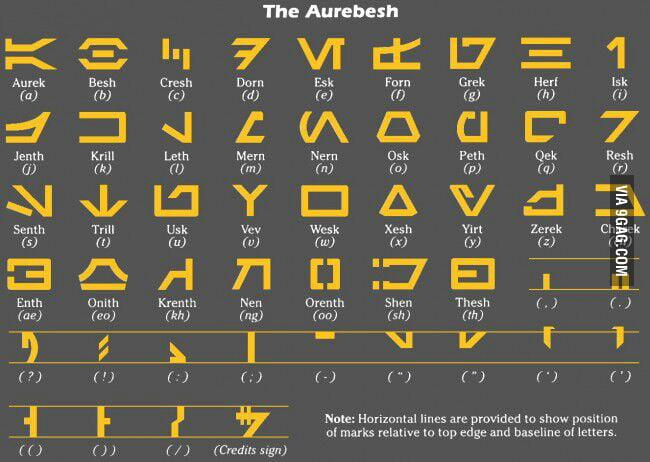 Aurebesh (the written language from Star Wars) - 9GAG