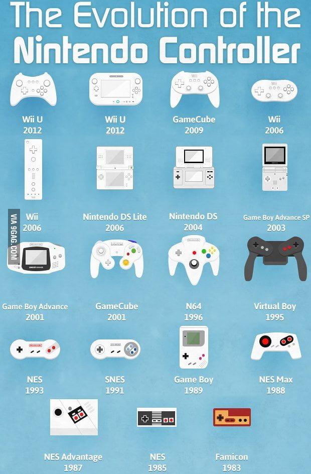 evolution of the nintendo controller 9gag