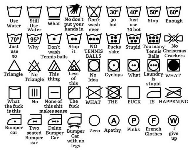 Learn What The Laundry Symbols On Clothing Tags Mean 9gag