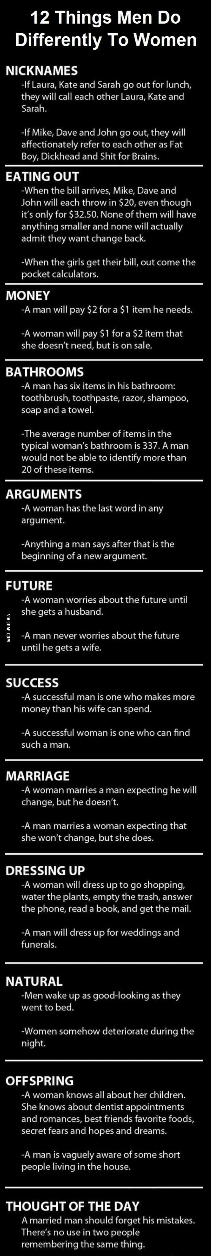 12 Things Men/Women do differently.