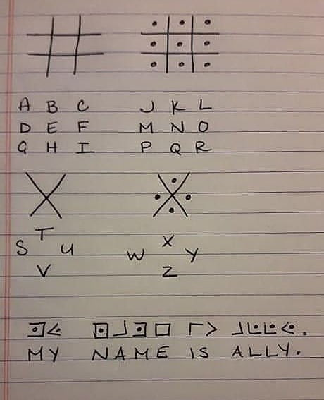 How To Solve A Pigpen Cypher 9gag