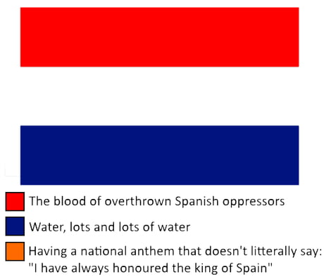The true meaning of the flag of the Netherlands