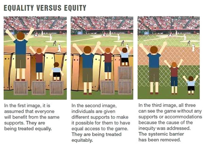 Equality vs equity 9gag for Architecture students 9gag