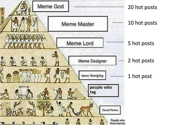 Meme Master here, git gud - 9GAG