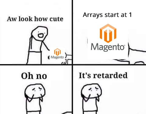 I'm currently working on a Magento importer using their REST
