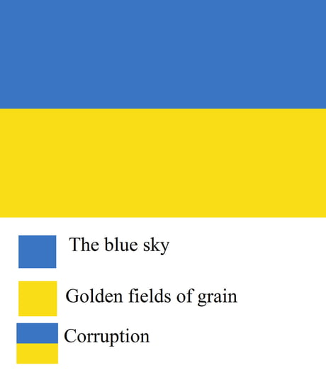The colours in the Ukrainian flag represent