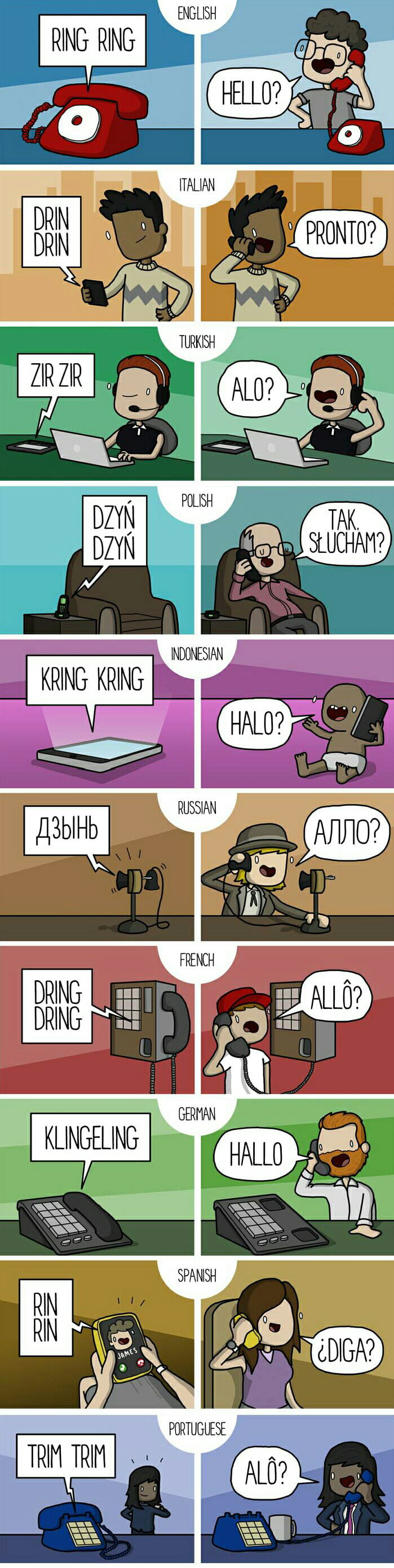 Answering the phone in different languages.