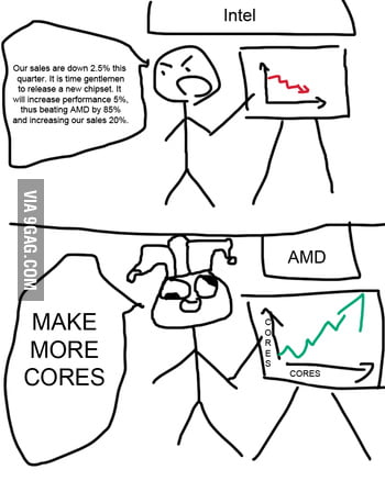 intel vs amd 9gag Intel Button intel vs amd