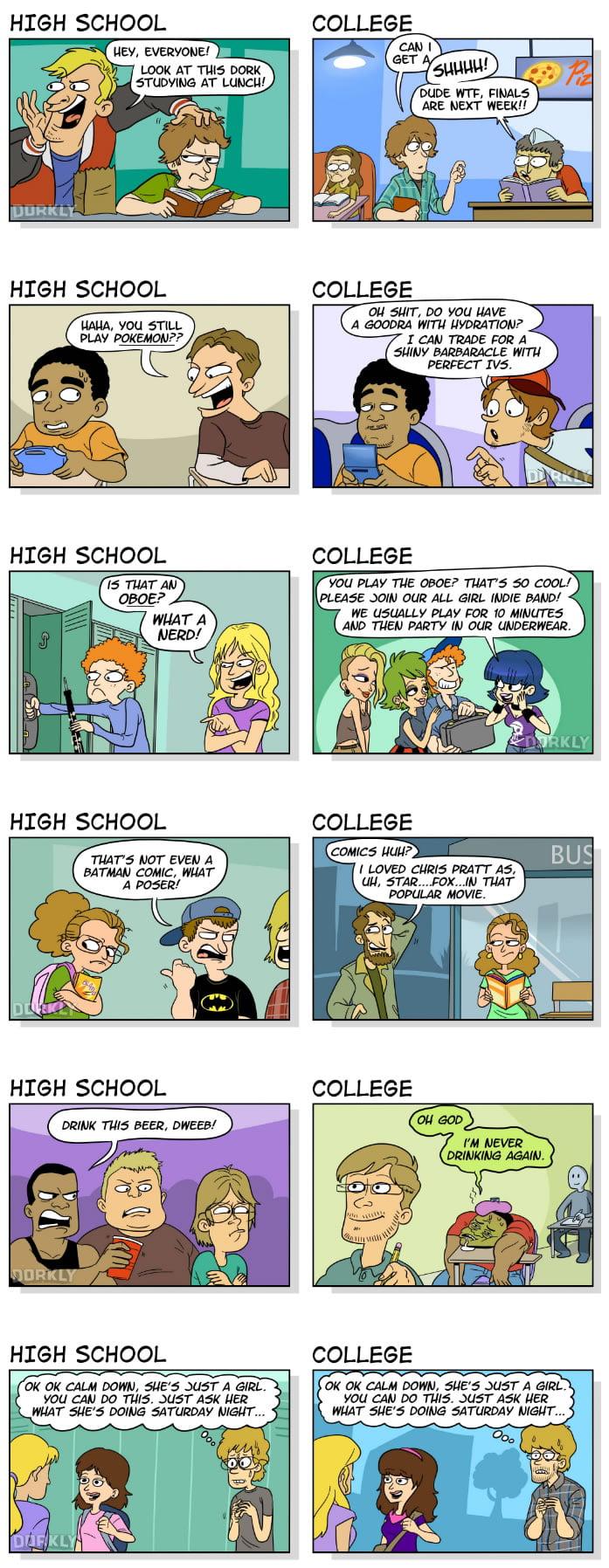 high school versus college