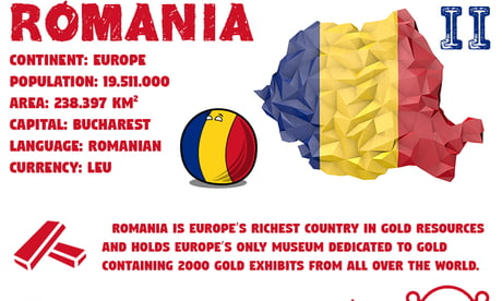 Country Facts Series : Romania (Part II)