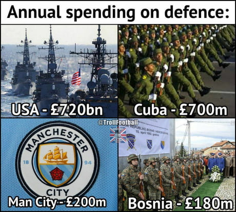 City on defence
