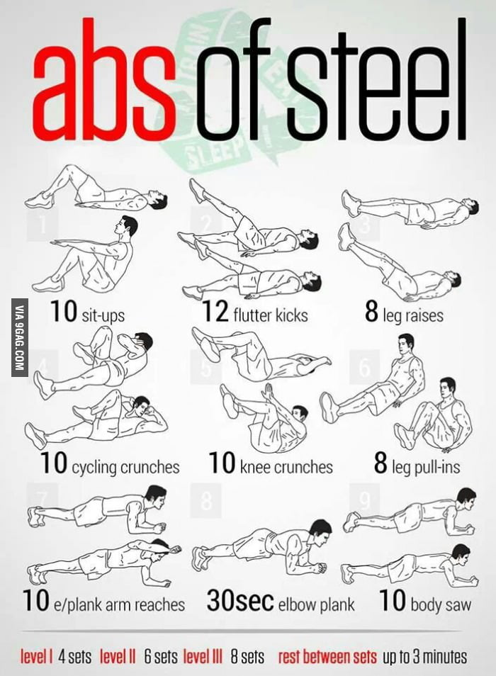 How to get abs of steel: - 9GAG