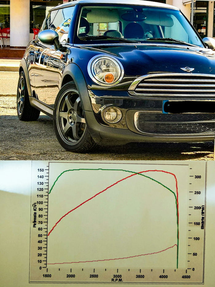 My Mini Oned Remap New Rims Ad08r Yokos Coilovers Next For
