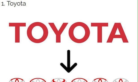 Logo intelligence