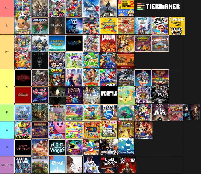 Found This Tierlist Best Switch Games So Far 9gag