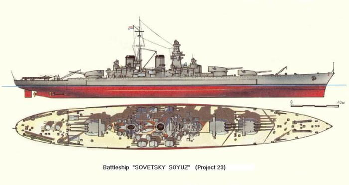 Mention all the Problems you can on the Sovetsky Soyuz-Class of Battleships  - Battleship Era - World of Warships official forum