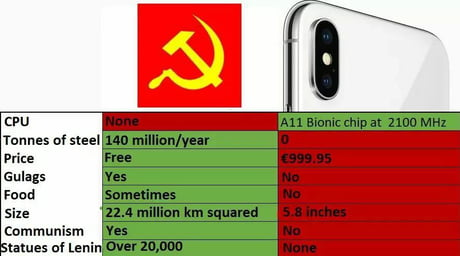 Why would you buy a iPhone X ?