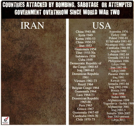 USA the roguenation and terrorstate