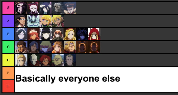 I Was So Bored I Made An Overlord Tier List If I M Still Bored I