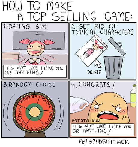 Top dating Sims