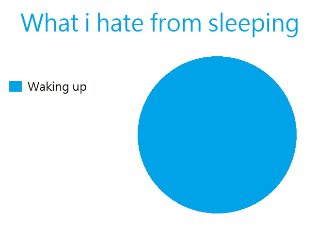 What I hate from sleeping