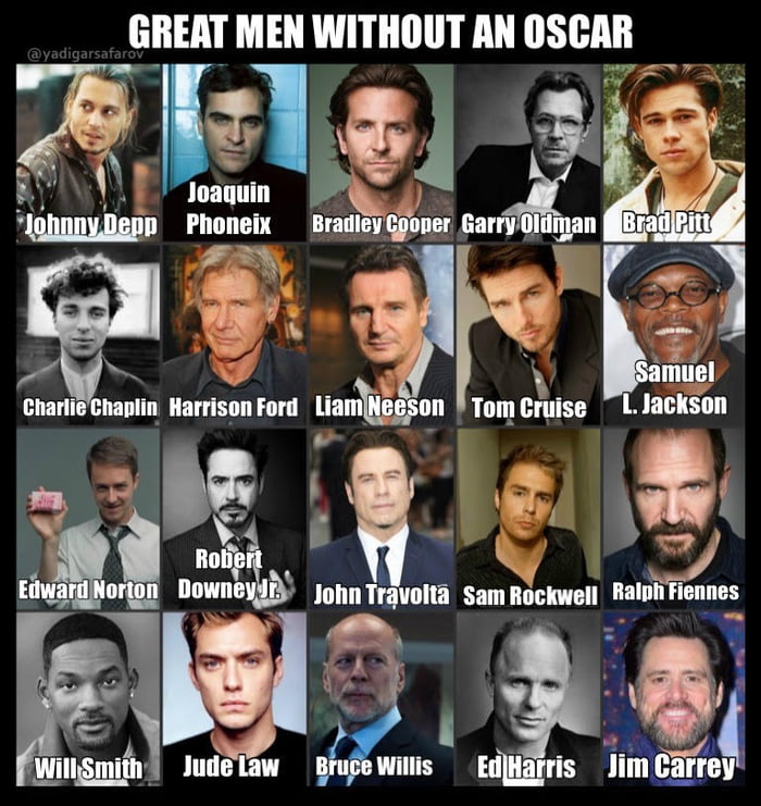 Great Actors Without An Oscar