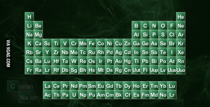 Breaking Bad Has 62 Episodes The 62nd Element On The Periodic Table