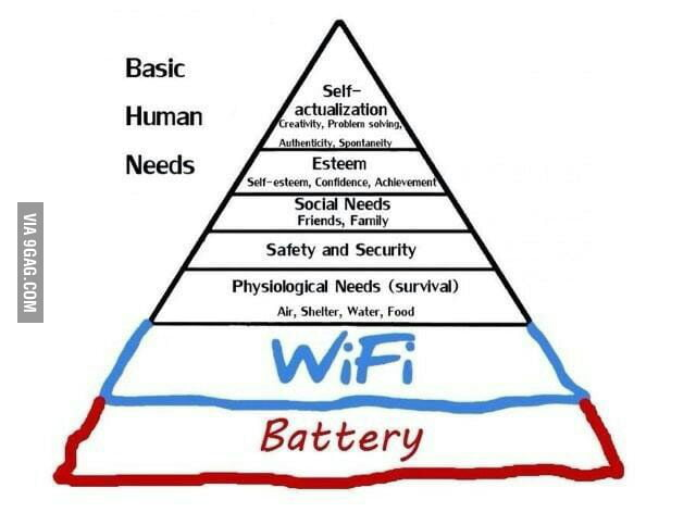 The true pyramid of human needs 9gag the true pyramid of human needs publicscrutiny Images