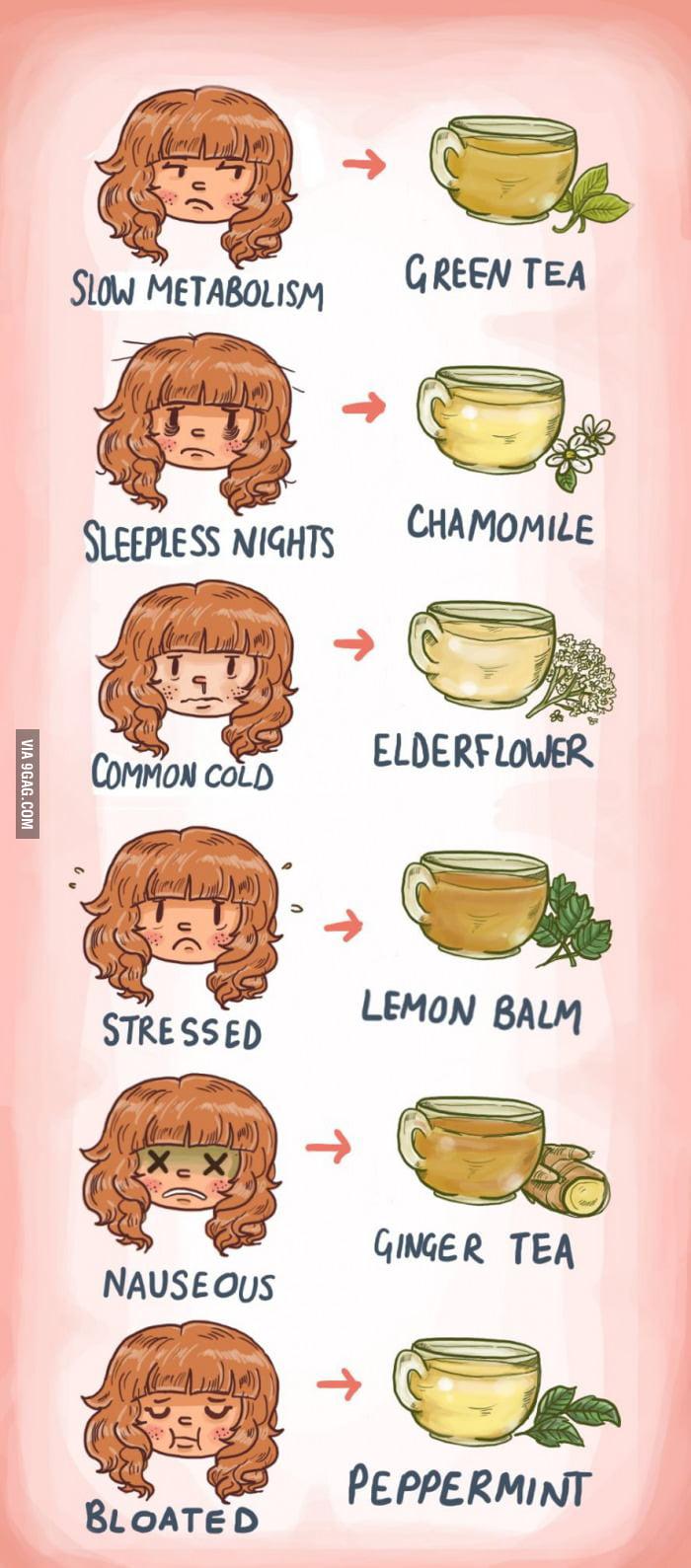 For you tea gurus