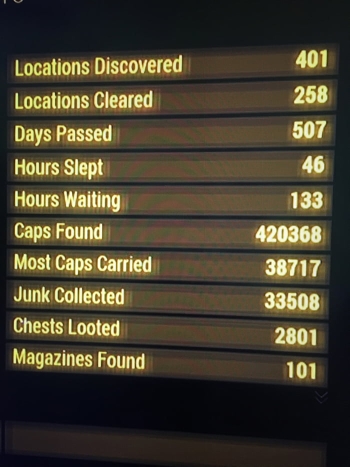 Do I have visited all the locations of Fallout 4?? I don't