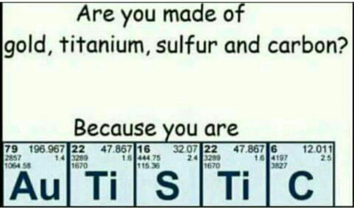 i am not even mad at the fact that i have autism but thia is just - Periodic Table Autistic
