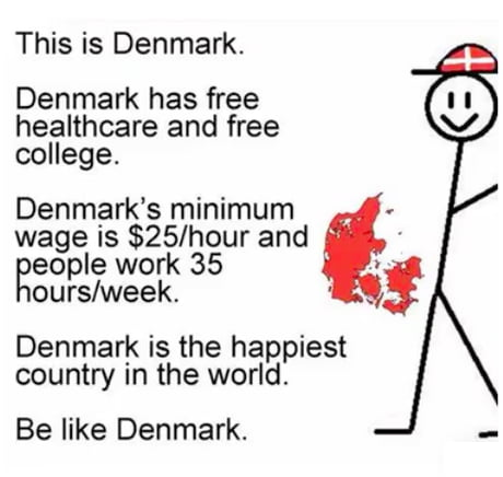 Denmark is this true? (I'm american)